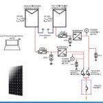 Sistemas Fotovoltaicos 5